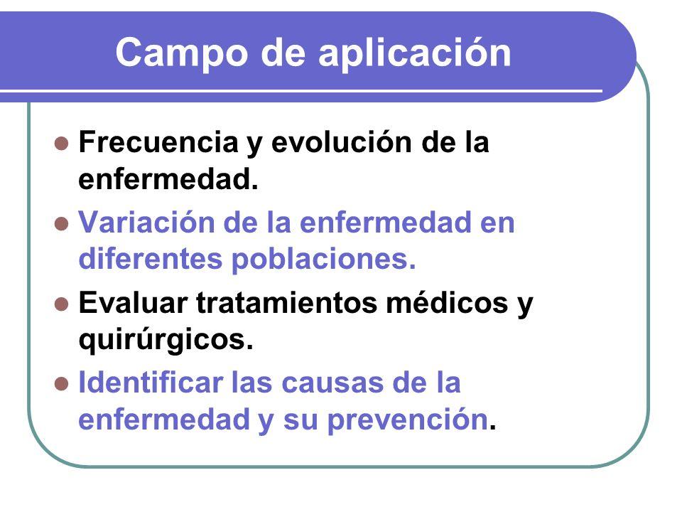 Campo de aplicación Frecuencia y evolución de la enfermedad. Variación de la enfermedad en diferentes poblaciones. Evaluar tratamientos médicos y quir
