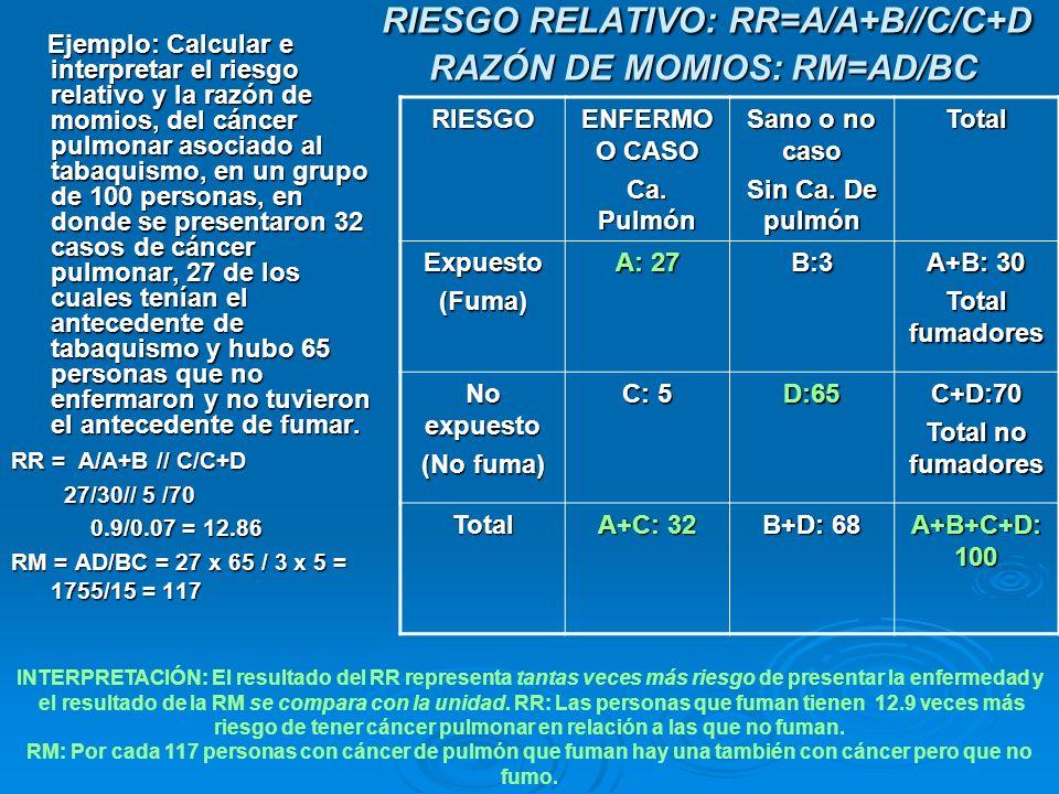 RIESGO RELATIVO: RR=A/A+B//C/C+D RAZÓN DE MOMIOS: RM=AD/BC RIESGO RELATIVO: RR=A/A+B//C/C+D RAZÓN DE MOMIOS: RM=AD/BC Ejemplo: Calcular e interpretar