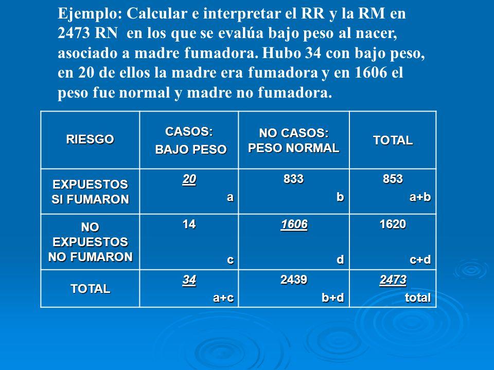 Ejemplo: Calcular e interpretar el RR y la RM en 2473 RN en los que se evalúa bajo peso al nacer, asociado a madre fumadora. Hubo 34 con bajo peso, en