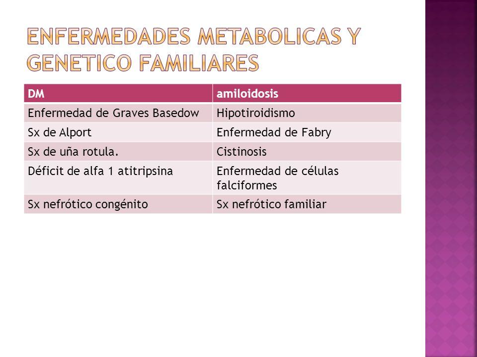 DMamiloidosis Enfermedad de Graves BasedowHipotiroidismo Sx de AlportEnfermedad de Fabry Sx de uña rotula.Cistinosis Déficit de alfa 1 atitripsinaEnfe