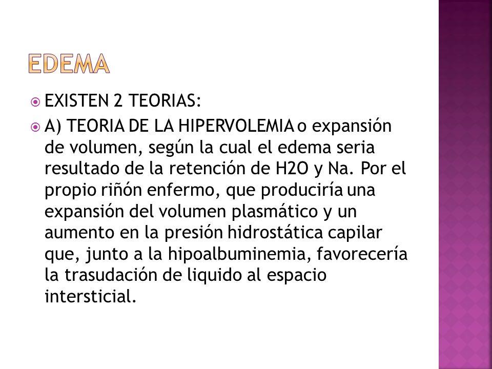 EXISTEN 2 TEORIAS: A) TEORIA DE LA HIPERVOLEMIA o expansión de volumen, según la cual el edema seria resultado de la retención de H2O y Na. Por el pro