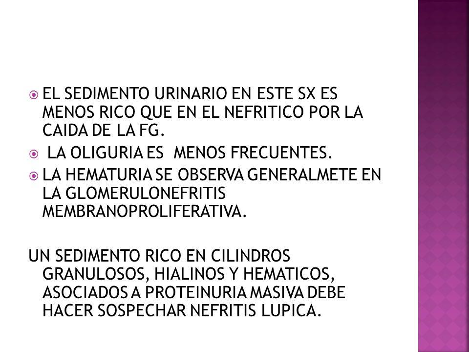 EL SEDIMENTO URINARIO EN ESTE SX ES MENOS RICO QUE EN EL NEFRITICO POR LA CAIDA DE LA FG. LA OLIGURIA ES MENOS FRECUENTES. LA HEMATURIA SE OBSERVA GEN