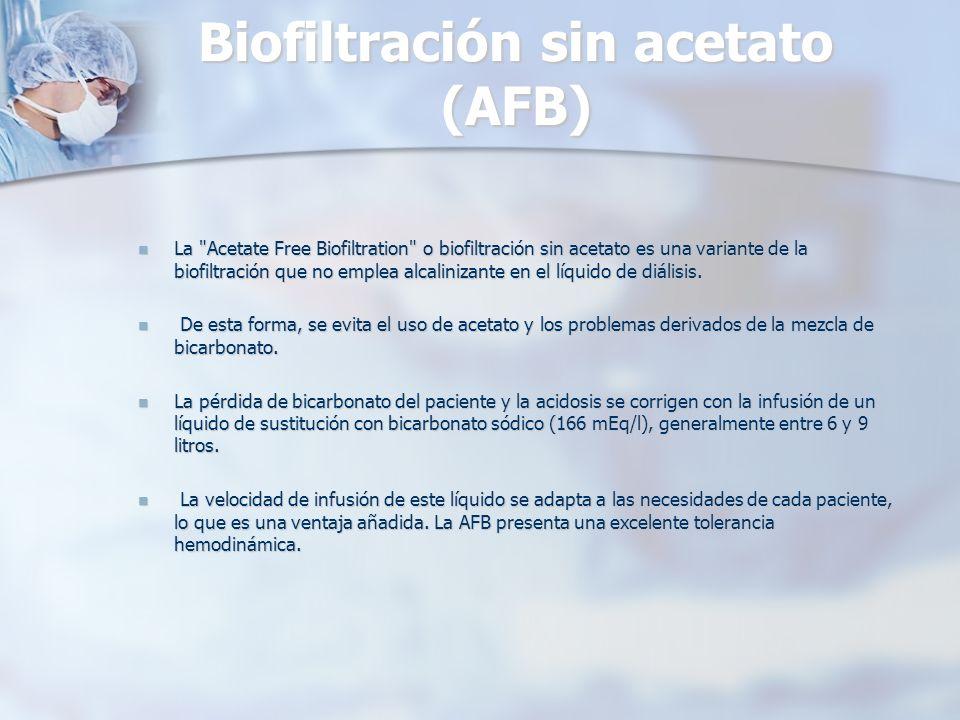 Biofiltración sin acetato (AFB) La
