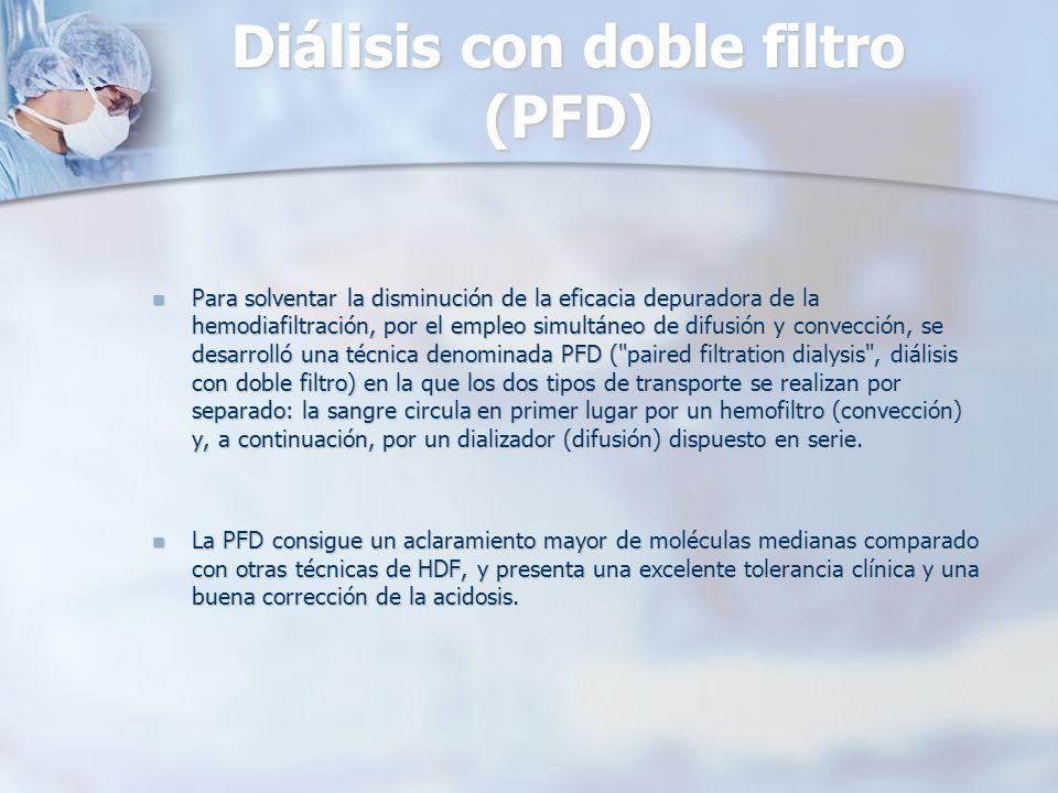 Diálisis con doble filtro (PFD) Para solventar la disminución de la eficacia depuradora de la hemodiafiltración, por el empleo simultáneo de difusión
