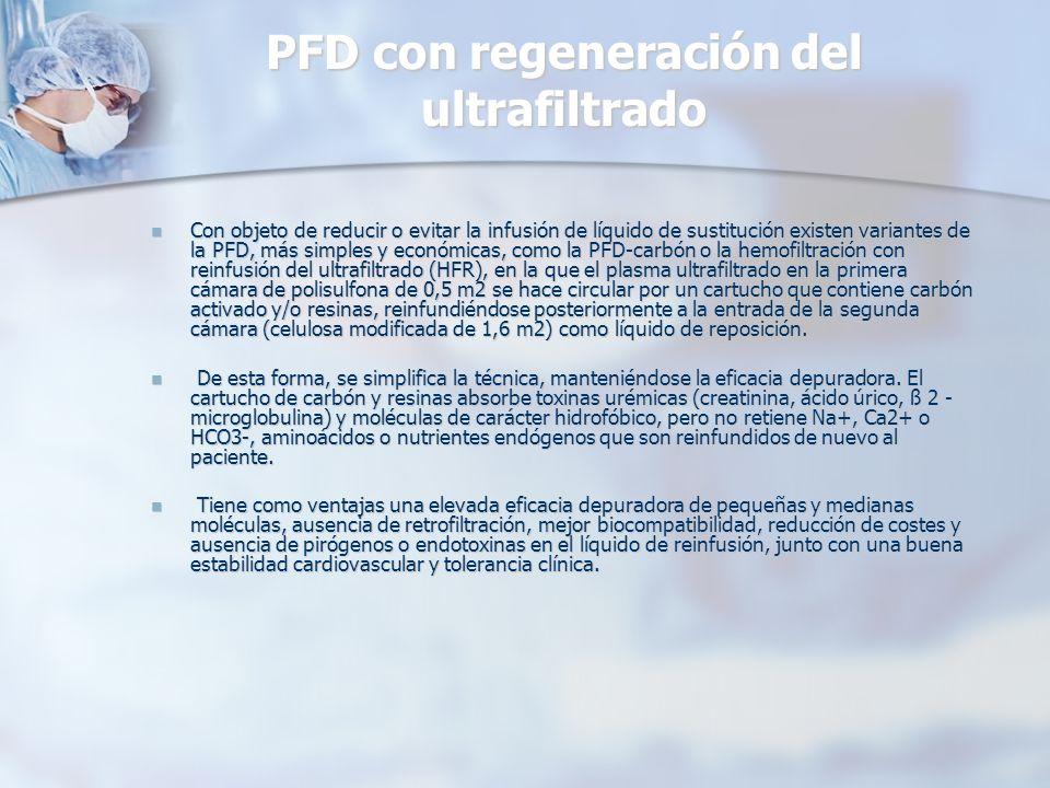 PFD con regeneración del ultrafiltrado Con objeto de reducir o evitar la infusión de líquido de sustitución existen variantes de la PFD, más simples y