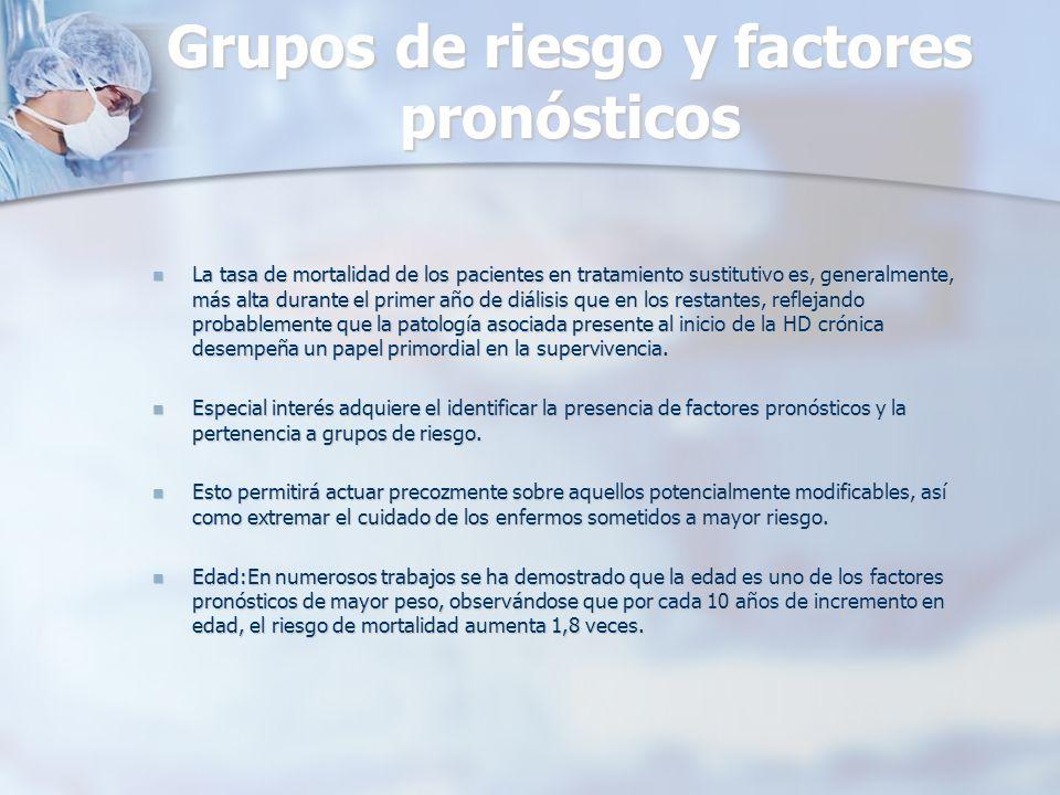 Grupos de riesgo y factores pronósticos La tasa de mortalidad de los pacientes en tratamiento sustitutivo es, generalmente, más alta durante el primer