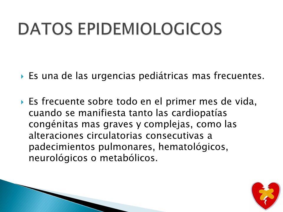 Deficiencia miocárdica. Asfixia. Sepsis Hipoglucemia, hipocalcemia.