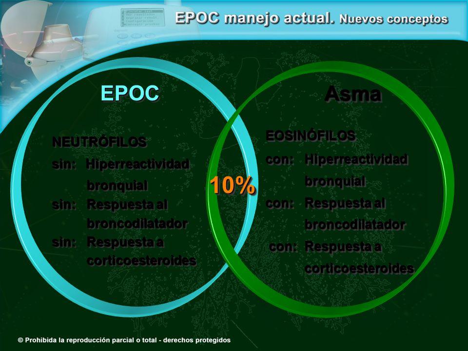 EPOCNEUTRÓFILOS sin: Hiperreactividad bronquial sin:Respuesta al broncodilatador sin:Respuesta a corticoesteroidesEPOCNEUTRÓFILOS sin: Hiperreactivida