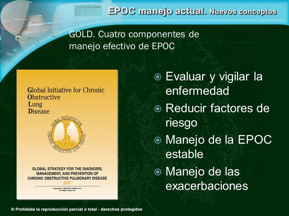 GOLD. Cuatro componentes de manejo efectivo de EPOC Evaluar y vigilar la enfermedad Reducir factores de riesgo Manejo de la EPOC estable Manejo de las