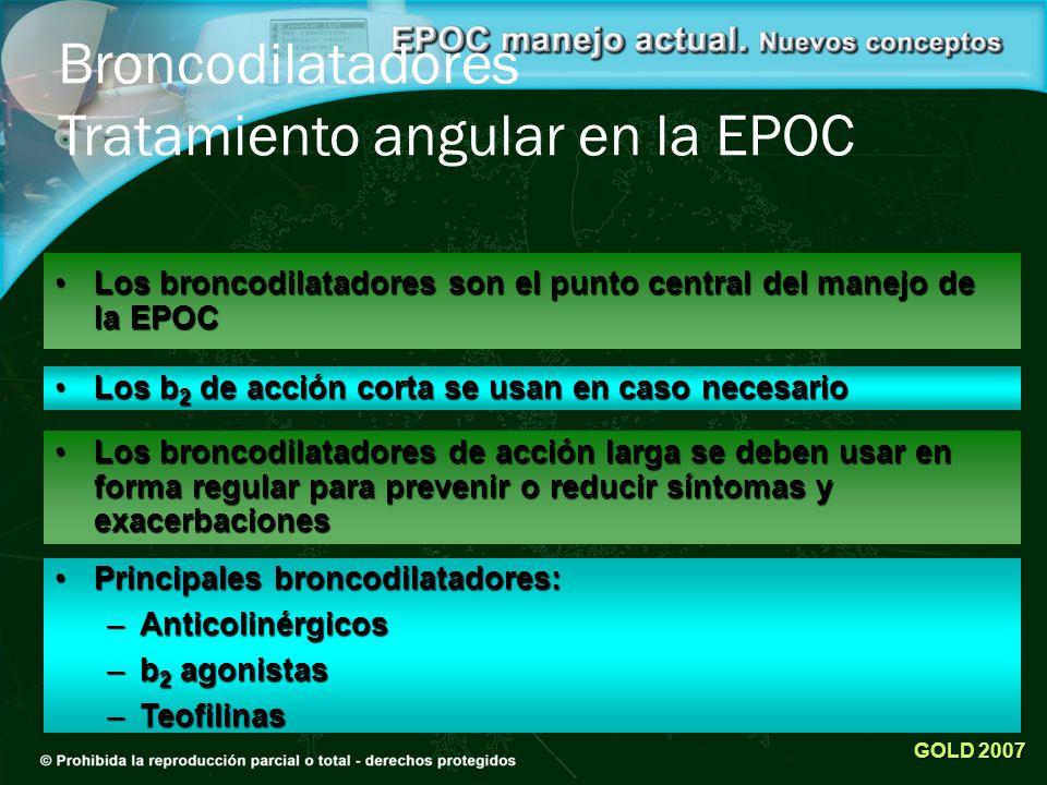 GOLD 2007 Broncodilatadores Tratamiento angular en la EPOC Los broncodilatadores son el punto central del manejo de la EPOCLos broncodilatadores son e