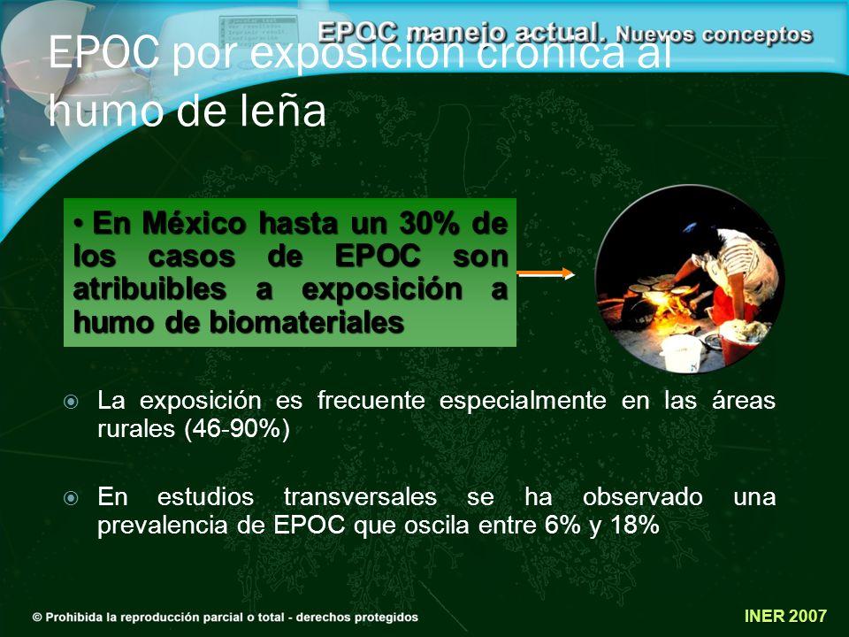 EPOC por exposición crónica al humo de leña La exposición es frecuente especialmente en las áreas rurales (46-90%) En estudios transversales se ha obs