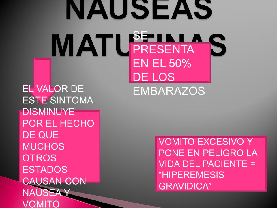 constante en el segundo y tercer mes Irritabilidad vesical Nauseas matutinas amenorr ea Diagnostico de embarazo
