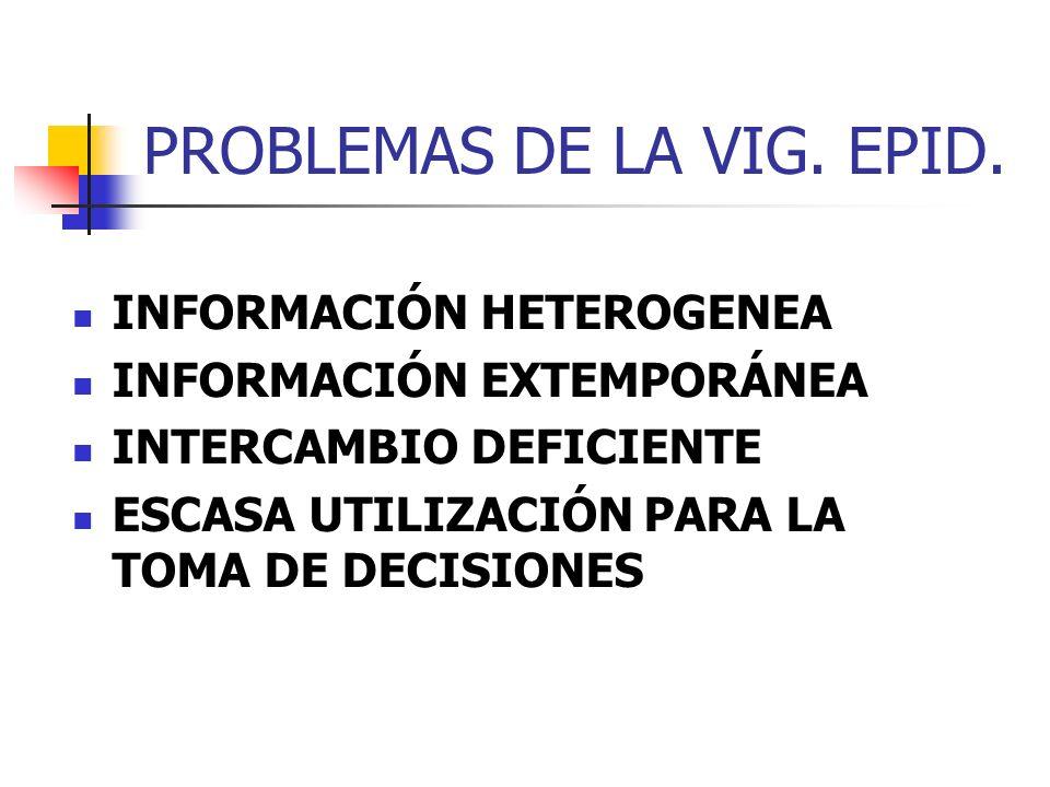 PROBLEMAS DE LA VIG. EPID. INFORMACIÓN HETEROGENEA INFORMACIÓN EXTEMPORÁNEA INTERCAMBIO DEFICIENTE ESCASA UTILIZACIÓN PARA LA TOMA DE DECISIONES
