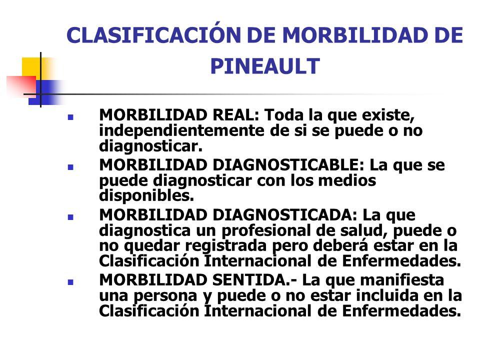 CLASIFICACIÓN DE MORBILIDAD DE PINEAULT MORBILIDAD REAL: Toda la que existe, independientemente de si se puede o no diagnosticar. MORBILIDAD DIAGNOSTI
