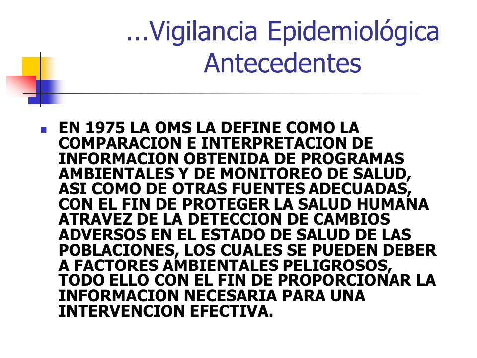 ...Vigilancia Epidemiológica Antecedentes EN 1975 LA OMS LA DEFINE COMO LA COMPARACION E INTERPRETACION DE INFORMACION OBTENIDA DE PROGRAMAS AMBIENTAL
