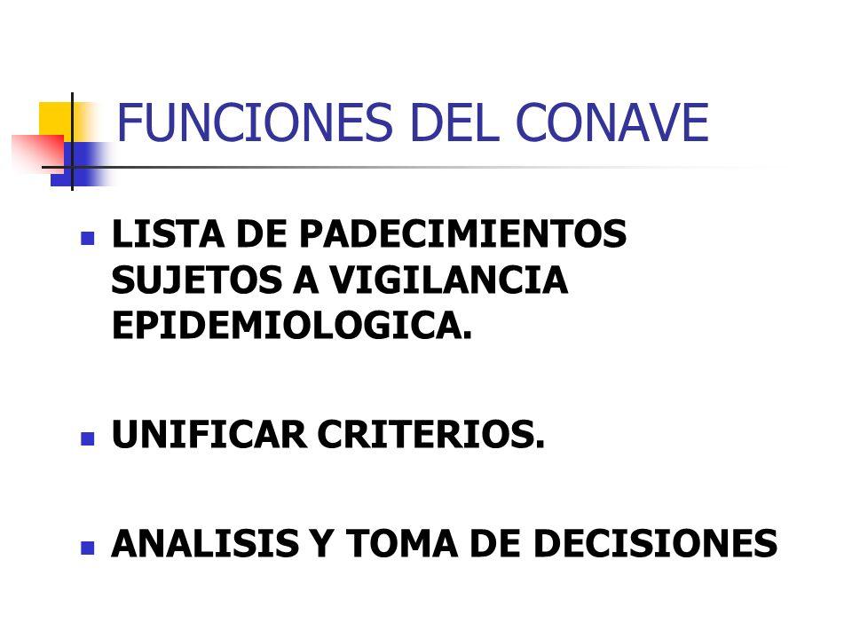 FUNCIONES DEL CONAVE LISTA DE PADECIMIENTOS SUJETOS A VIGILANCIA EPIDEMIOLOGICA. UNIFICAR CRITERIOS. ANALISIS Y TOMA DE DECISIONES