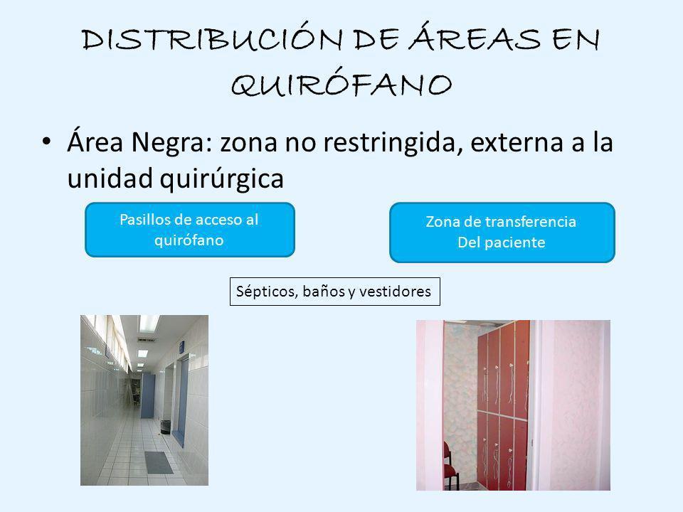 DISTRIBUCIÓN DE ÁREAS EN QUIRÓFANO Área Negra: zona no restringida, externa a la unidad quirúrgica Pasillos de acceso al quirófano Zona de transferencia Del paciente Sépticos, baños y vestidores
