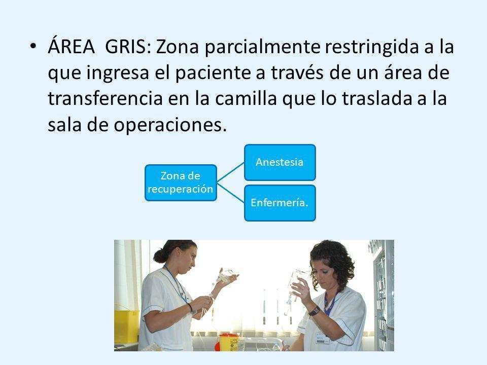 ÁREA GRIS: Zona parcialmente restringida a la que ingresa el paciente a través de un área de transferencia en la camilla que lo traslada a la sala de operaciones.