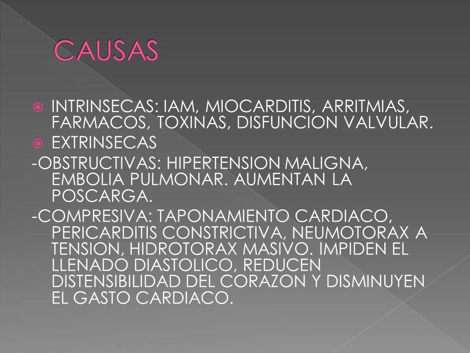 INTRINSECAS: IAM, MIOCARDITIS, ARRITMIAS, FARMACOS, TOXINAS, DISFUNCION VALVULAR. EXTRINSECAS -OBSTRUCTIVAS: HIPERTENSION MALIGNA, EMBOLIA PULMONAR. A