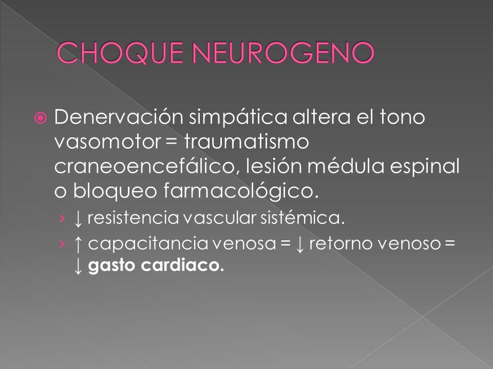 Denervación simpática altera el tono vasomotor = traumatismo craneoencefálico, lesión médula espinal o bloqueo farmacológico. resistencia vascular sis