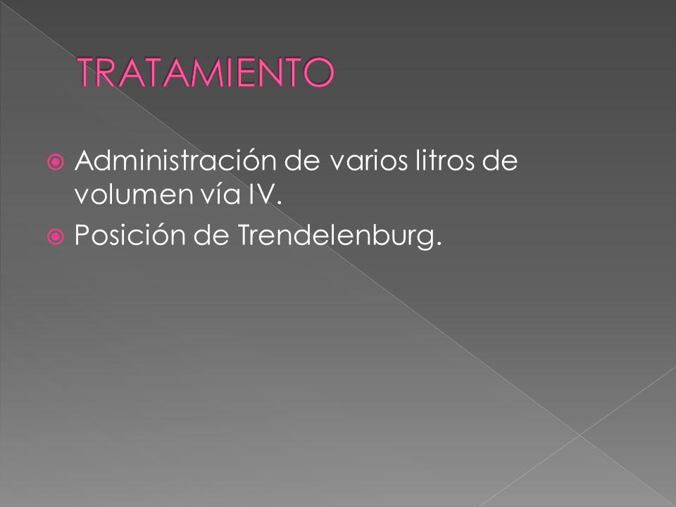 Administración de varios litros de volumen vía IV. Posición de Trendelenburg.