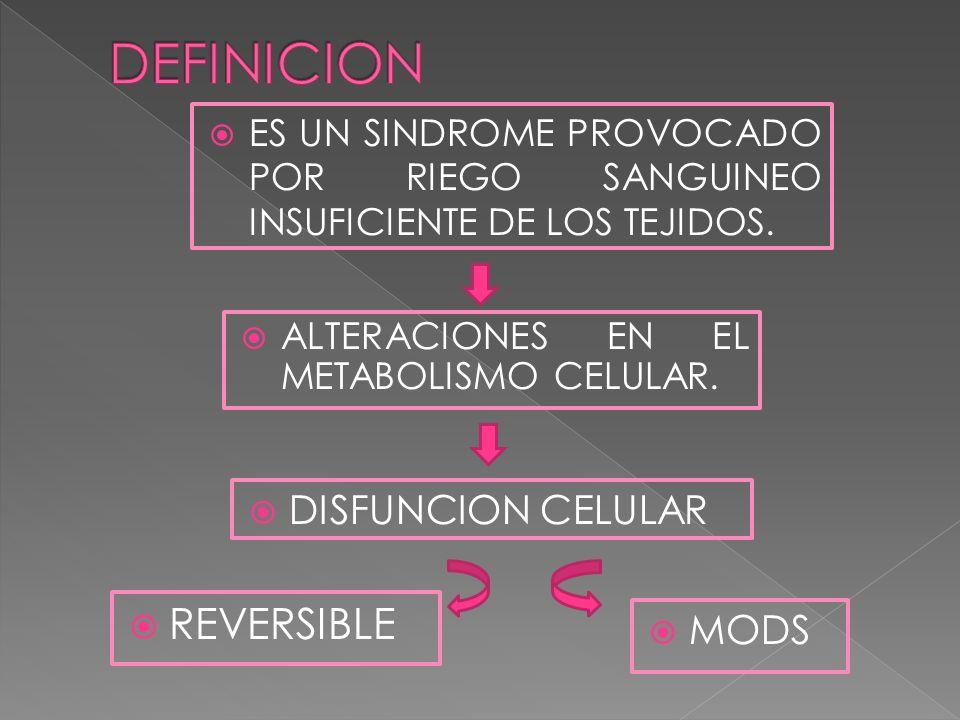 ES UN SINDROME PROVOCADO POR RIEGO SANGUINEO INSUFICIENTE DE LOS TEJIDOS. ALTERACIONES EN EL METABOLISMO CELULAR. DISFUNCION CELULAR MODS REVERSIBLE