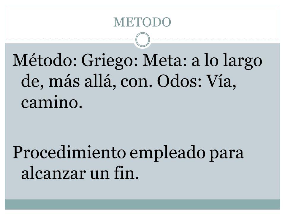 METODO Método: Griego: Meta: a lo largo de, más allá, con. Odos: Vía, camino. Procedimiento empleado para alcanzar un fin.