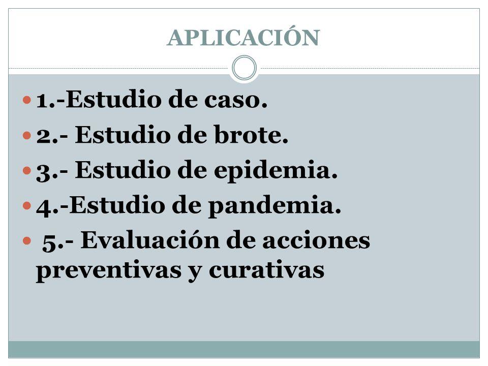 APLICACIÓN 1.-Estudio de caso. 2.- Estudio de brote. 3.- Estudio de epidemia. 4.-Estudio de pandemia. 5.- Evaluación de acciones preventivas y curativ