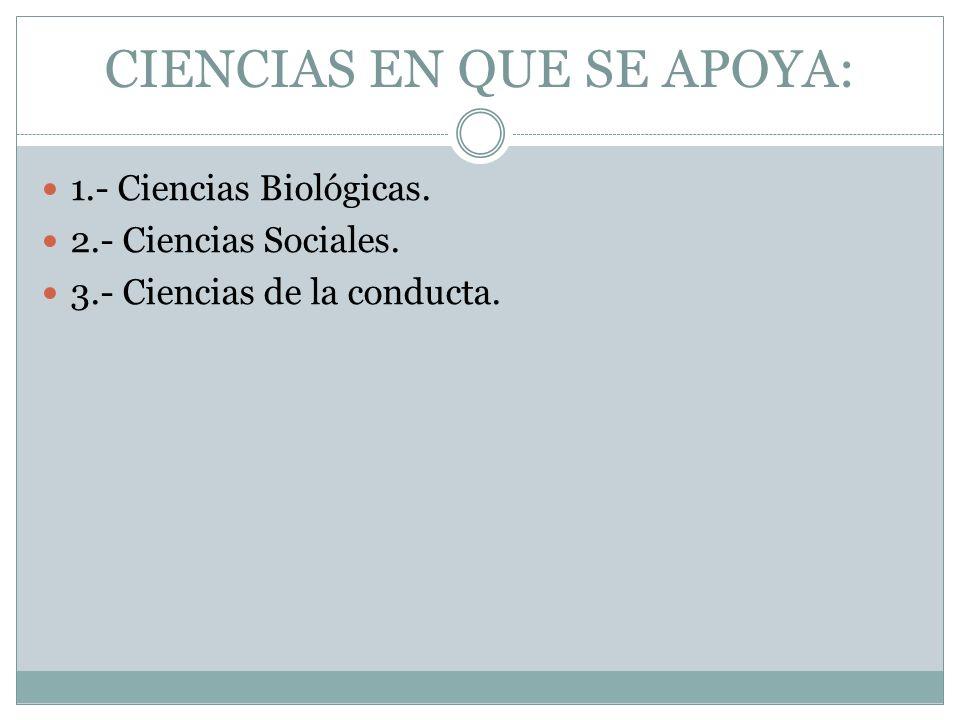 CIENCIAS EN QUE SE APOYA: 1.- Ciencias Biológicas. 2.- Ciencias Sociales. 3.- Ciencias de la conducta.