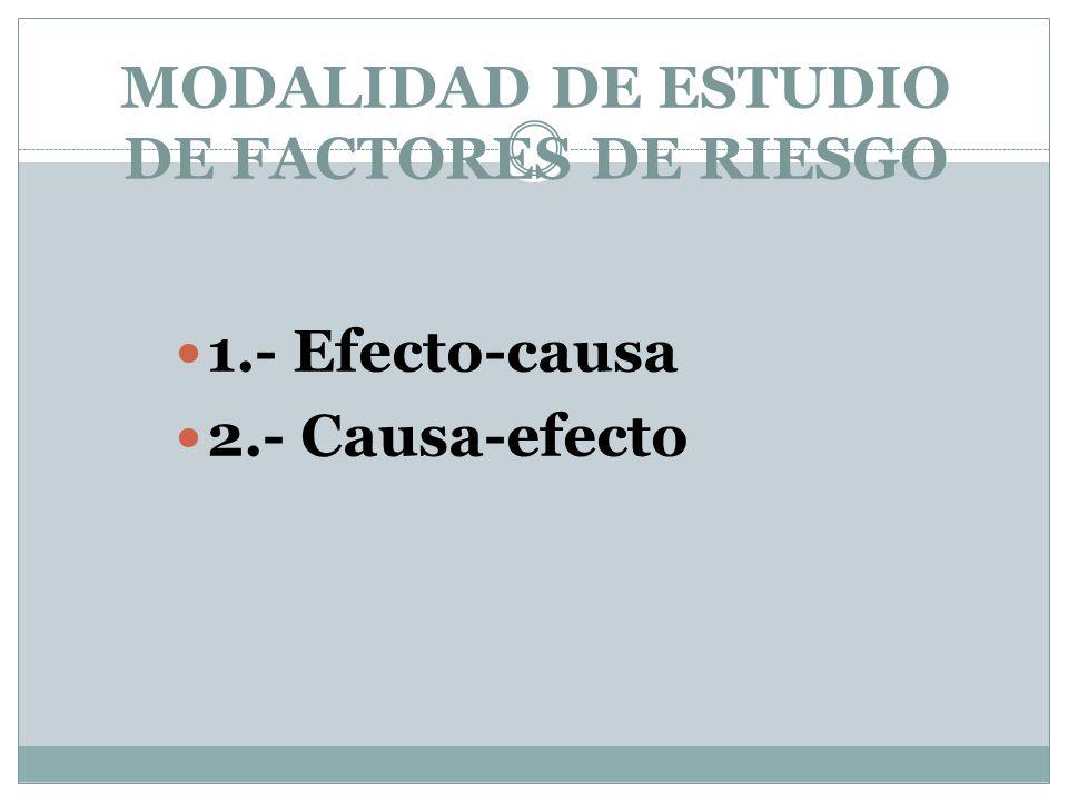 MODALIDAD DE ESTUDIO DE FACTORES DE RIESGO 1.- Efecto-causa 2.- Causa-efecto