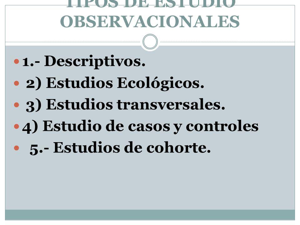 TIPOS DE ESTUDIO OBSERVACIONALES 1.- Descriptivos. 2) Estudios Ecológicos. 3) Estudios transversales. 4) Estudio de casos y controles 5.- Estudios de
