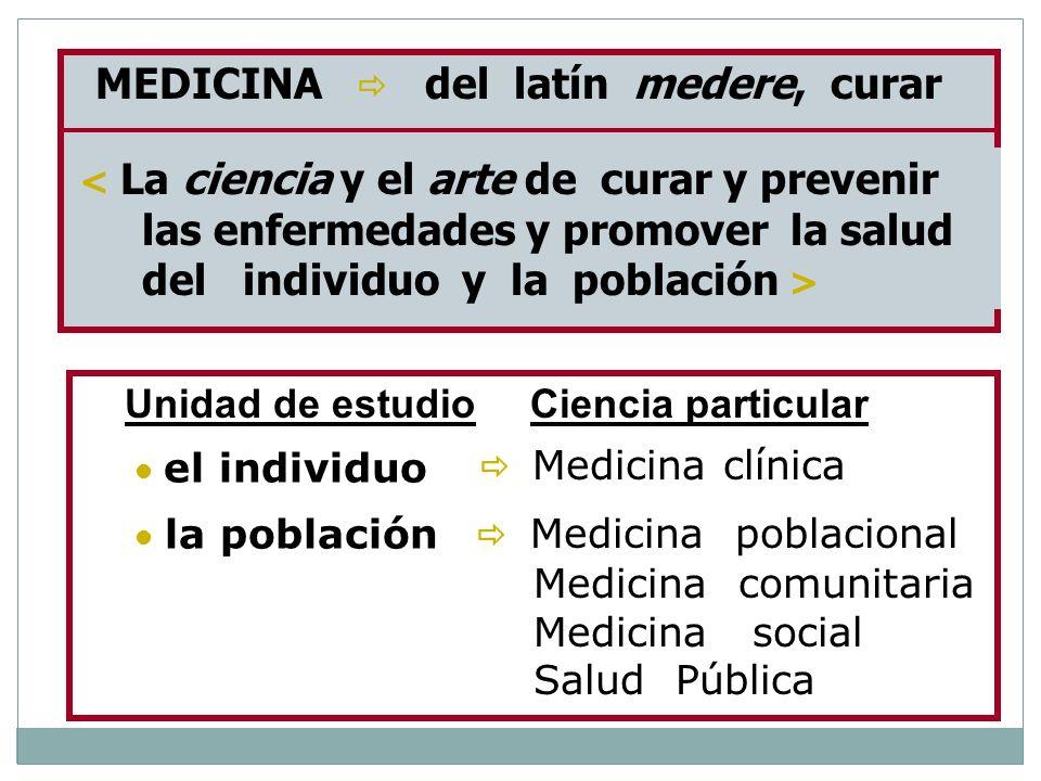 MEDICINA del latín medere, curar Unidad de estudio Ciencia particular < La ciencia y el arte de curar y prevenir las enfermedades y promover la salud