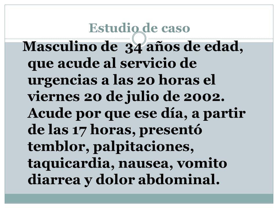 Estudio de caso Masculino de 34 años de edad, que acude al servicio de urgencias a las 20 horas el viernes 20 de julio de 2002. Acude por que ese día,