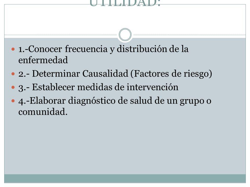 UTILIDAD: 1.-Conocer frecuencia y distribución de la enfermedad 2.- Determinar Causalidad (Factores de riesgo) 3.- Establecer medidas de intervención
