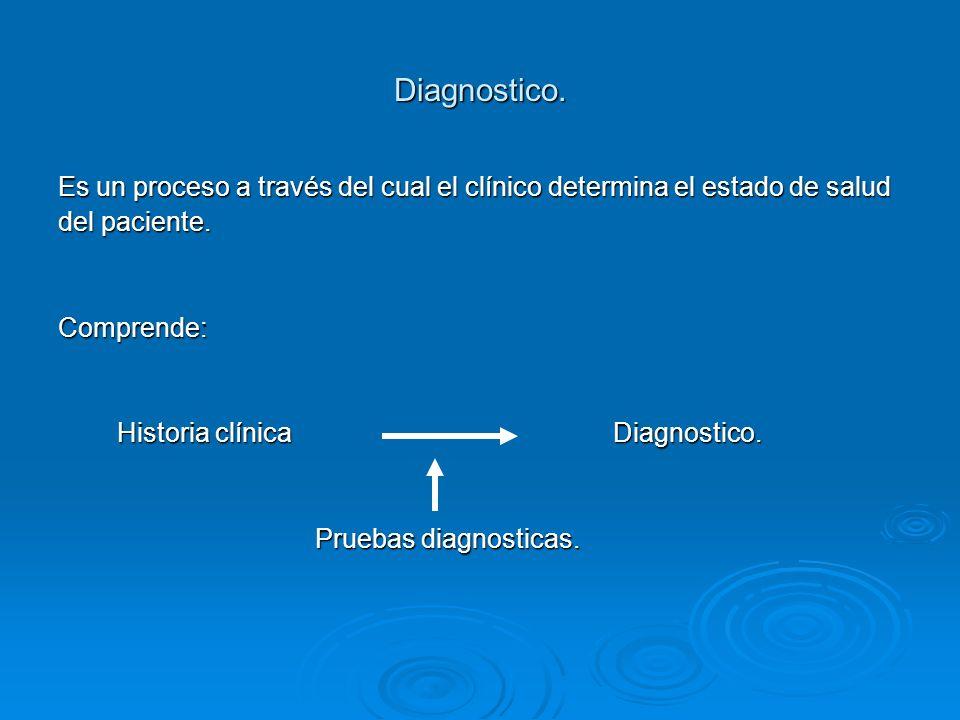 Diagnostico. Es un proceso a través del cual el clínico determina el estado de salud del paciente. Comprende: Historia clínica Diagnostico. Historia c