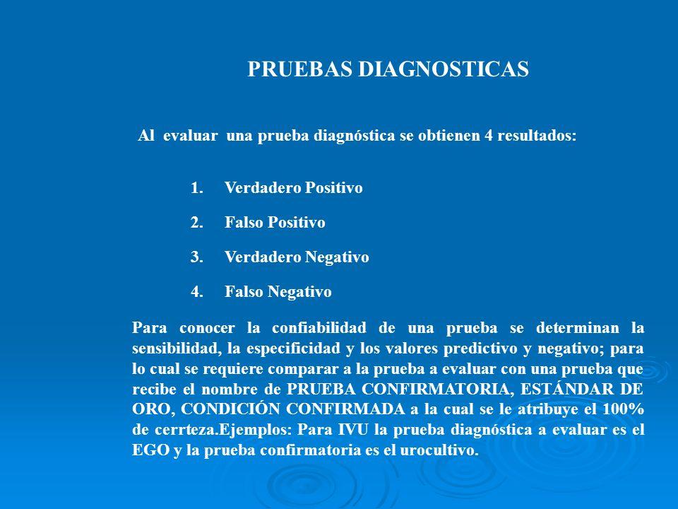 PRUEBAS DIAGNOSTICAS Al evaluar una prueba diagnóstica se obtienen 4 resultados: 1.Verdadero Positivo 2.Falso Positivo 3.Verdadero Negativo 4.Falso Ne