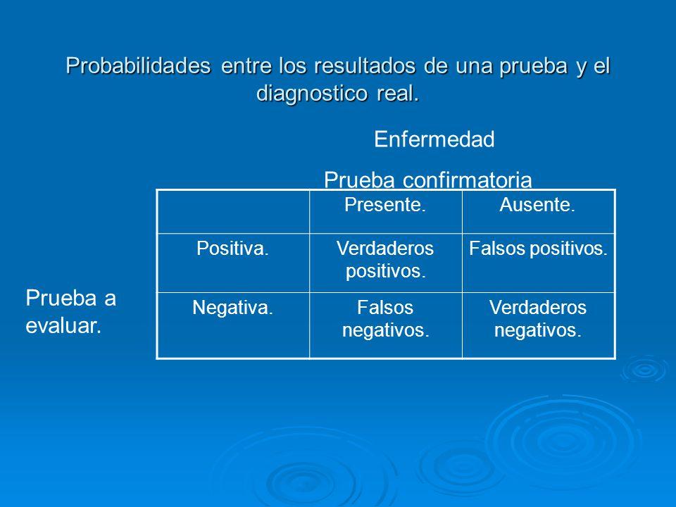 Probabilidades entre los resultados de una prueba y el diagnostico real. Presente.Ausente. Positiva.Verdaderos positivos. Falsos positivos. Negativa.F