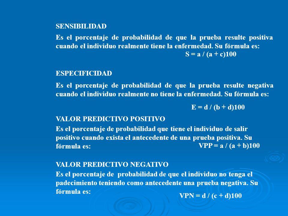 Es el porcentaje de probabilidad de que la prueba resulte positiva cuando el individuo realmente tiene la enfermedad. Su fórmula es: SENSIBILIDAD S =