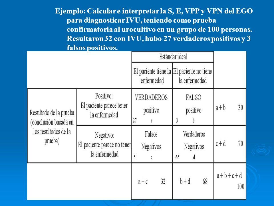 Ejemplo: Calcular e interpretar la S, E, VPP y VPN del EGO para diagnosticar IVU, teniendo como prueba confirmatoria al urocultivo en un grupo de 100