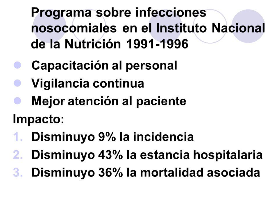 Programa sobre infecciones nosocomiales en el Instituto Nacional de la Nutrición 1991-1996 Capacitación al personal Vigilancia continua Mejor atención