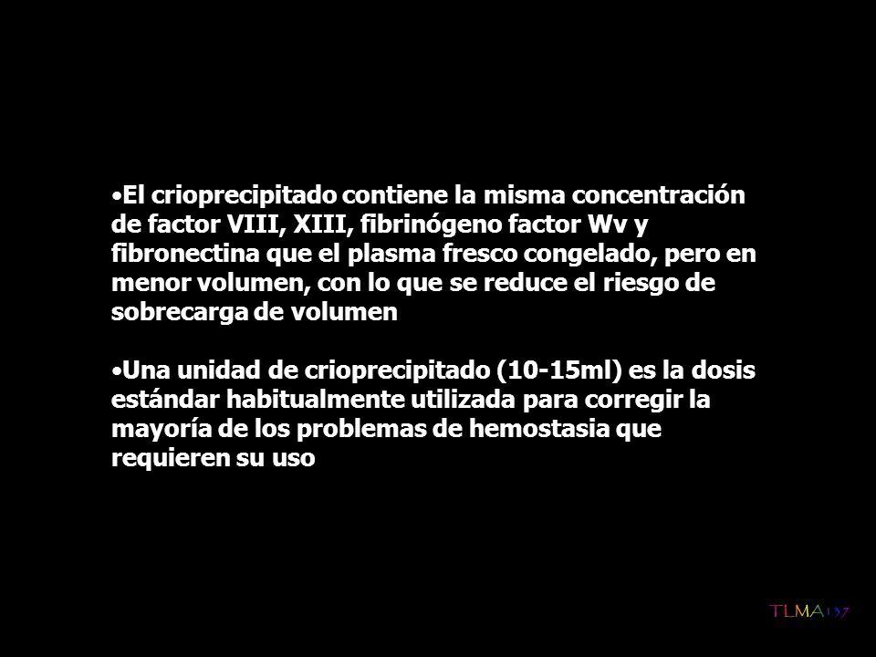 El crioprecipitado contiene la misma concentración de factor VIII, XIII, fibrinógeno factor Wv y fibronectina que el plasma fresco congelado, pero en