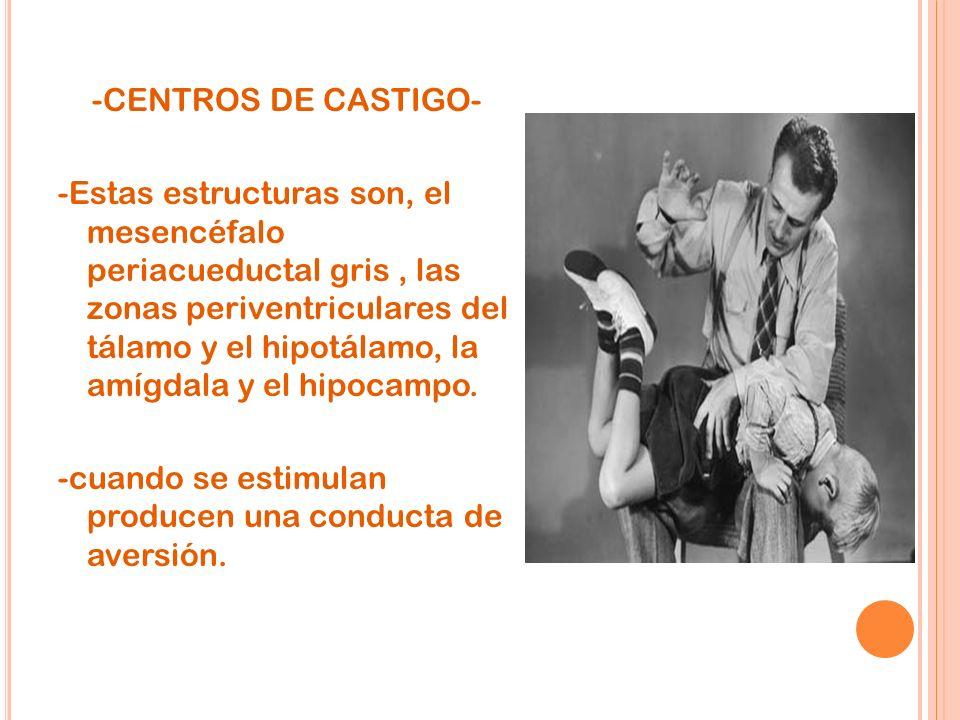 -CENTROS DE CASTIGO- -Estas estructuras son, el mesencéfalo periacueductal gris, las zonas periventriculares del tálamo y el hipotálamo, la amígdala y el hipocampo.