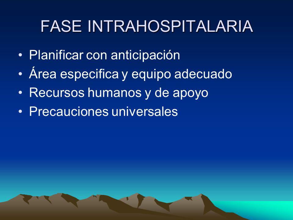 FASE INTRAHOSPITALARIA Planificar con anticipación Área especifica y equipo adecuado Recursos humanos y de apoyo Precauciones universales