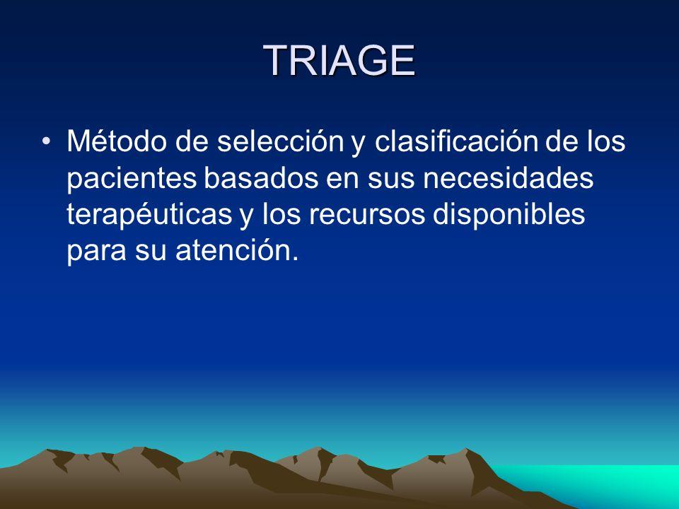 CIRCULACION CON CONTROL DE HEMORRAGIA -EXTERNA -INTERNA: a) Tórax b) Abdomen c) Pelvis d) Extremidades