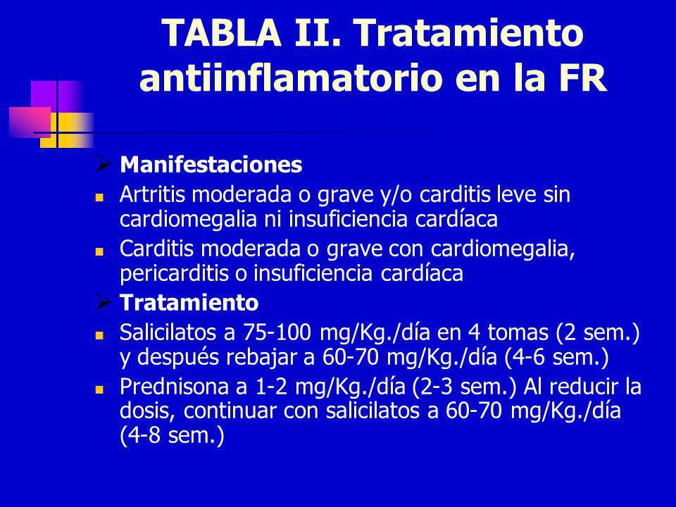 TABLA II. Tratamiento antiinflamatorio en la FR Manifestaciones Artritis moderada o grave y/o carditis leve sin cardiomegalia ni insuficiencia cardíac