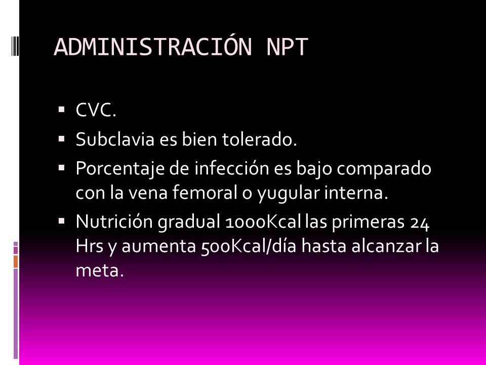 ADMINISTRACIÓN NPT CVC. Subclavia es bien tolerado. Porcentaje de infección es bajo comparado con la vena femoral o yugular interna. Nutrición gradual