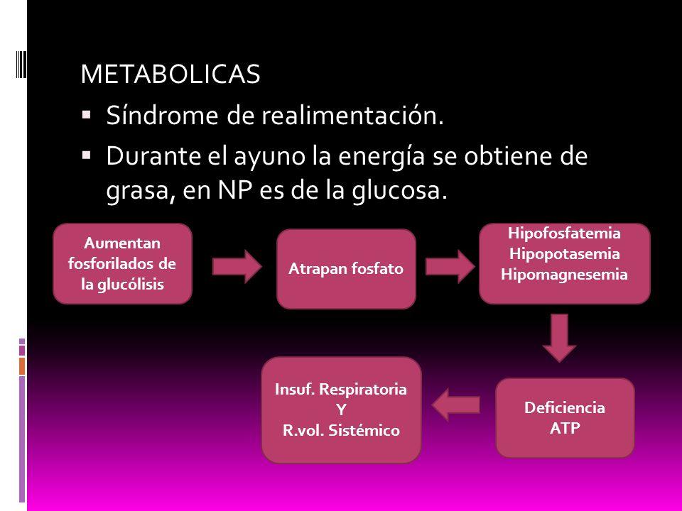 METABOLICAS Síndrome de realimentación. Durante el ayuno la energía se obtiene de grasa, en NP es de la glucosa. Aumentan fosforilados de la glucólisi