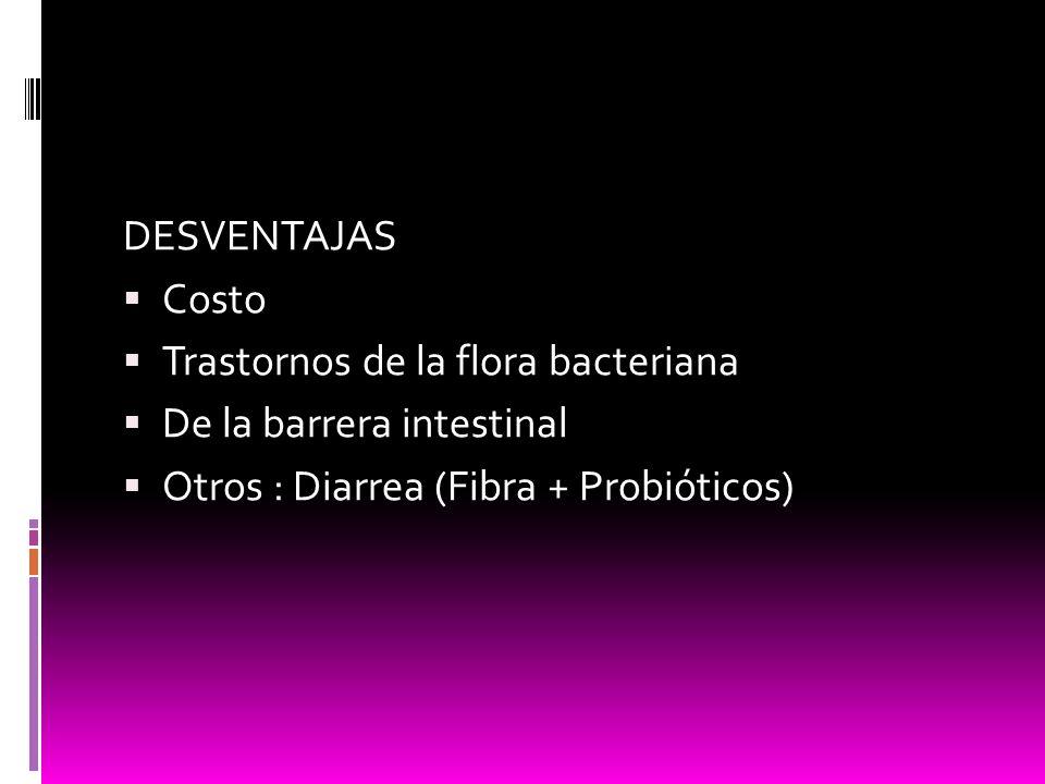 DESVENTAJAS Costo Trastornos de la flora bacteriana De la barrera intestinal Otros : Diarrea (Fibra + Probióticos)