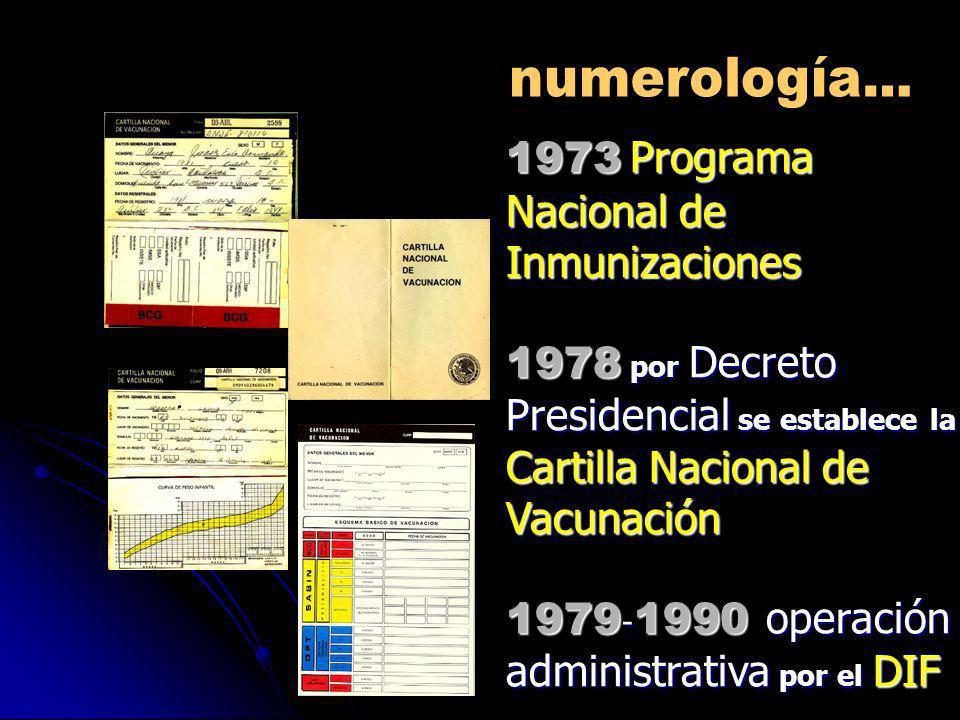 1973 Programa Nacional de Inmunizaciones 1978 por Decreto Presidencial se establece la Cartilla Nacional de Vacunación 1979 - 1990 operación administr