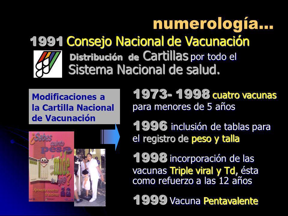 1991 Consejo Nacional de Vacunación Distribución de Cartillas por todo el Sistema Nacional de salud. 1973- 1998 cuatro vacunas para menores de 5 años